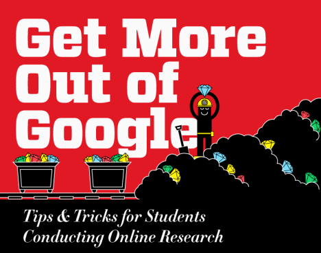There is a lot more to efficient Googling than you might think: in a recent study on student research skills, 3 out of 4 students couldn't perform a 'well-executed search' on Google.  Here are some crucial tips for refining your Googling, as well as some other great places to hung down that last study you need for your research paper.  (courtesy of HackCollege.com under a Creative Commons License).